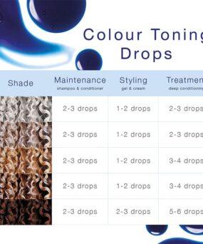 Boucleme Toning Drops doserings skema
